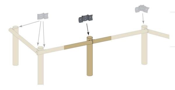 Connecteur standard pour clôture bois Des Marais