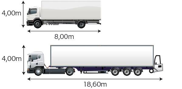 Differents types de camions 19T et 38T